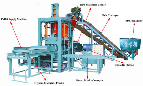 QTF 3-20 Concrete Block Making Machine